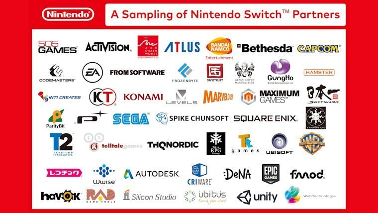 Partnerów Nintendo nie brakuje, ale jak będzie z grami?