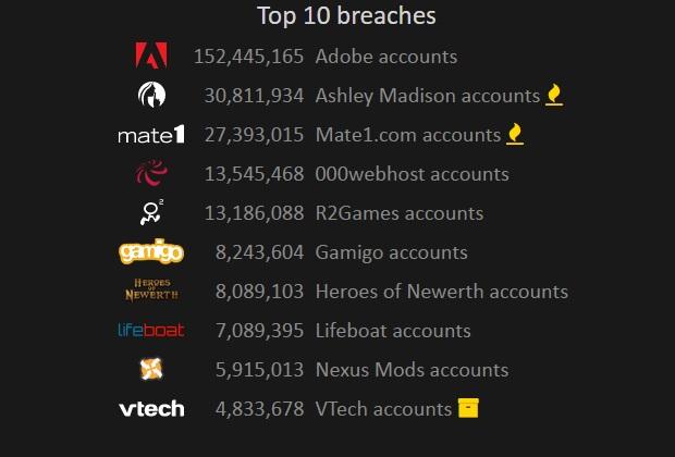 W sieci krążą dane milionów internautów