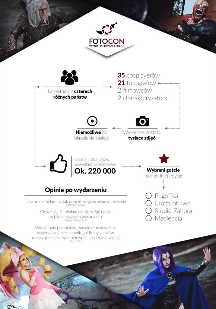 infografika_ug9v