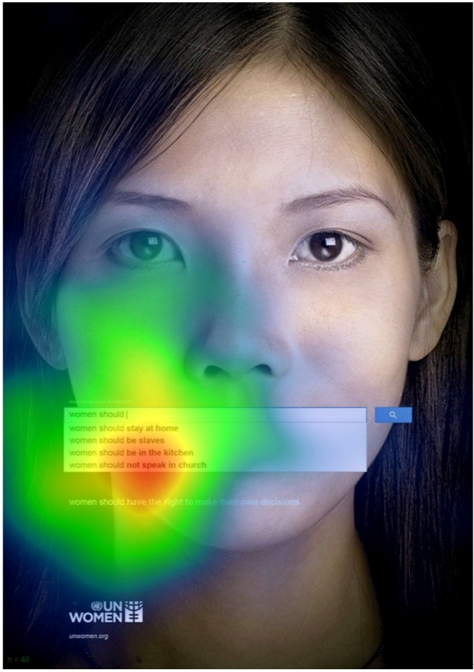 Co jest ważniejsze od twarzy? Wyniki w wyszukiwarce
