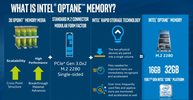 intel diagram