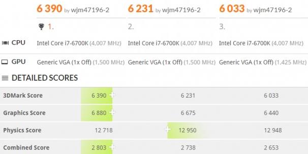Wyniki Radeona RX 580 w teście Firestrike